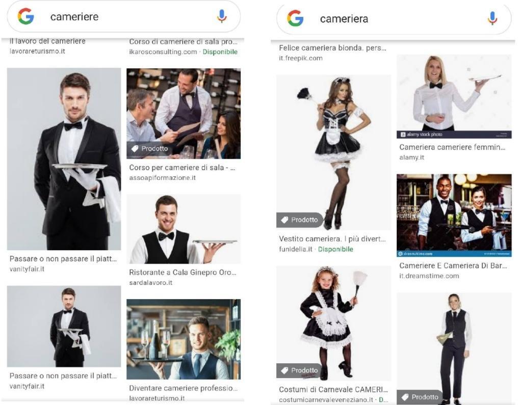 Tra stereotipi e cultura dell'oggettivazione: le donne al lavoro viste da Google Immagini