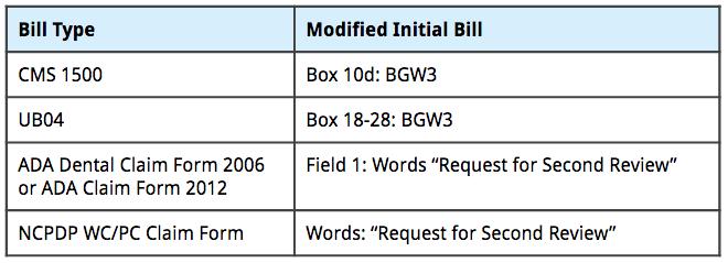 Bill Type - Modified Initial Bill
