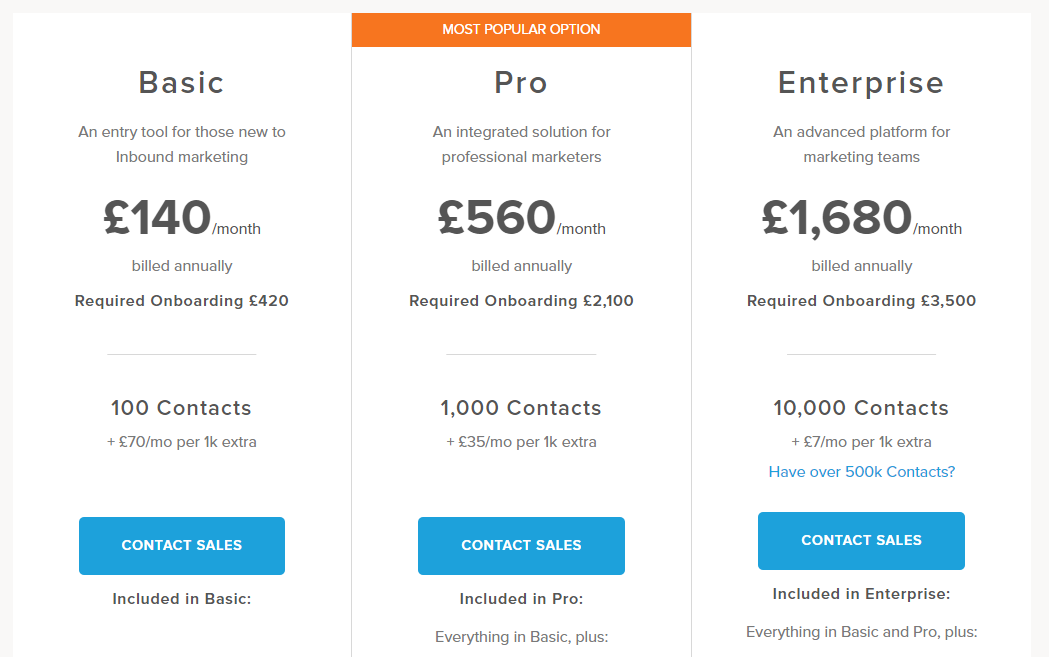 HubSpot - Tiered Pricing Example