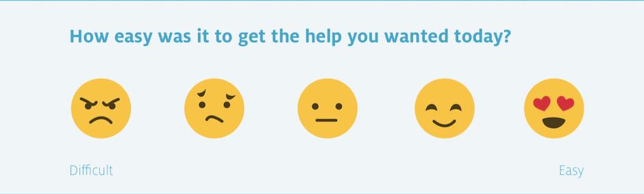 Customer Effort Score (CES) - customer satisfaction metrics