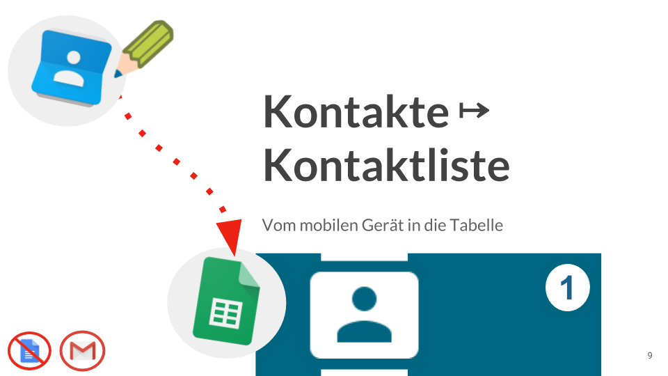 123DIGI.WIN Video Anleitungen (DE) (6).png