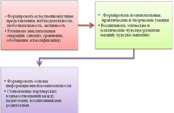 http://festival.1september.ru/articles/585180/img1.jpg