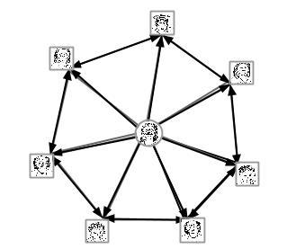 Sistema de gestión organizacional jerárquico - Semi-centralizada.jpg