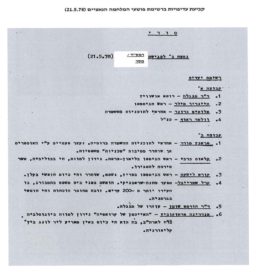 Список нацистов, подлежащих уничтожению