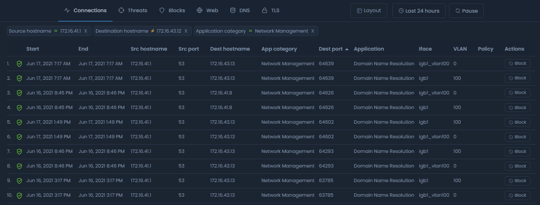 Connections filtered out for Source Hostname = 172.16.41.1 and Destination Hostname != 172.16.43.12 and Application Category !=Network Management