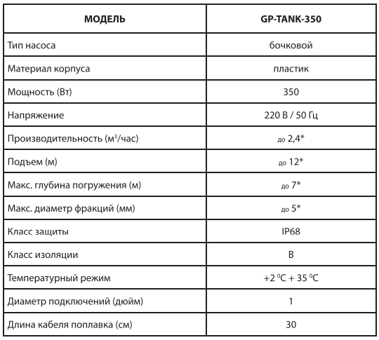Технические характеристики JEMIX GPTANK-350