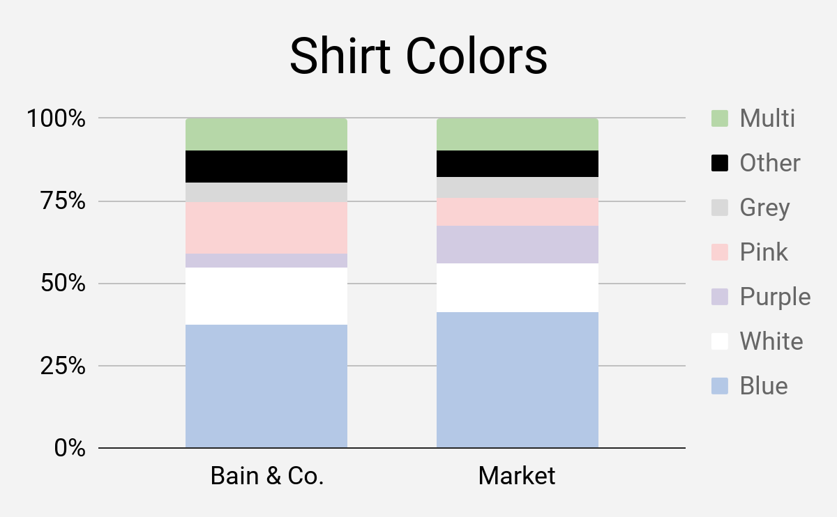 Business Casual shirt colors