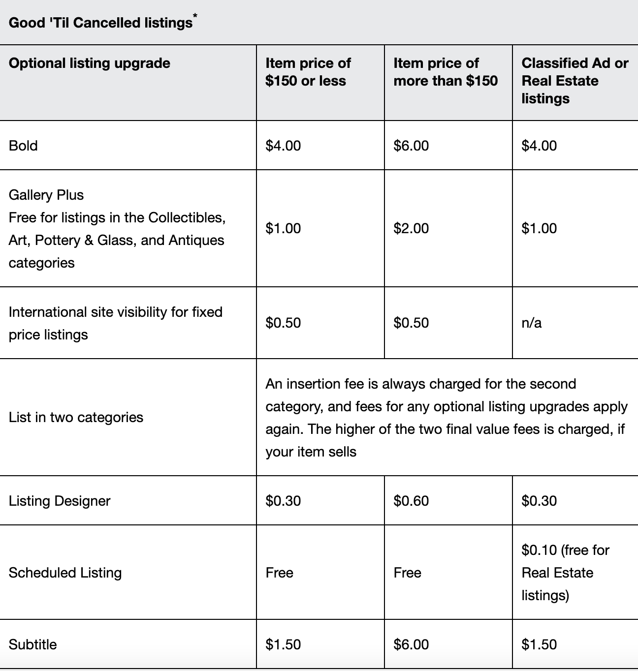 Fee categories table