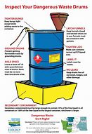 dangerous waste disposal