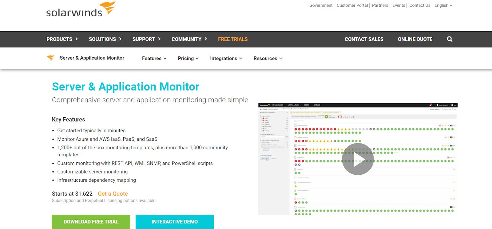 SolarWinds Server Application Monitoring Software