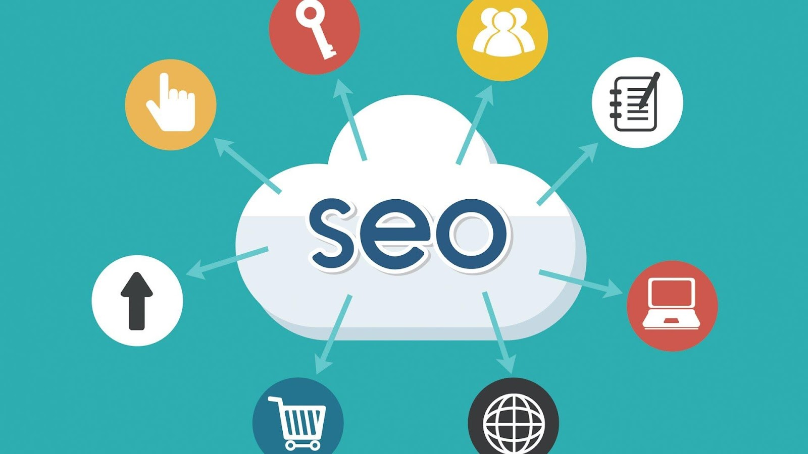 PPC cung cấp digital marketing service cực kỳ tốt