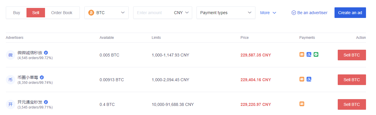 List of P2P Trade sell offers