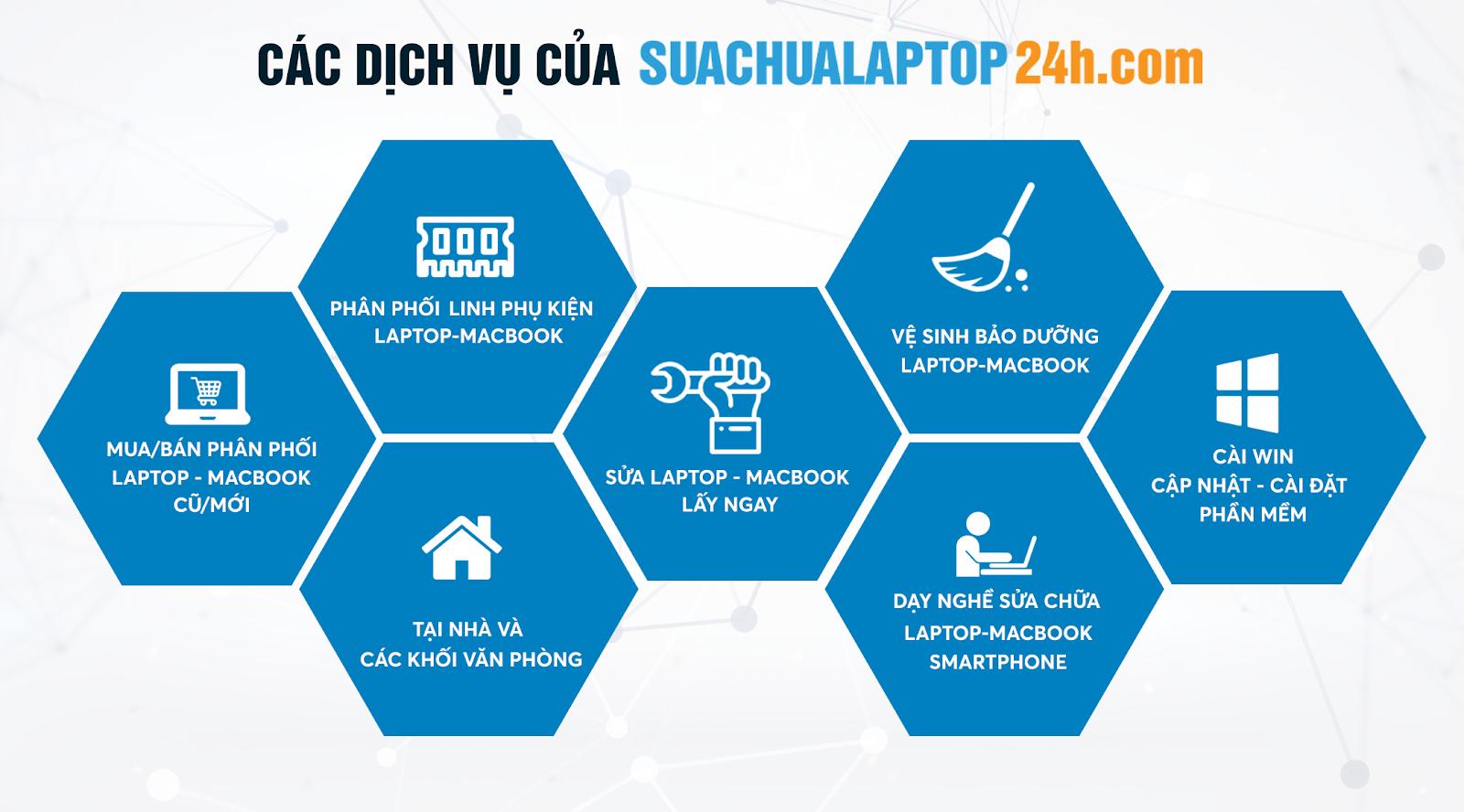 sua-chua-laptop-24h-lua-dao-4