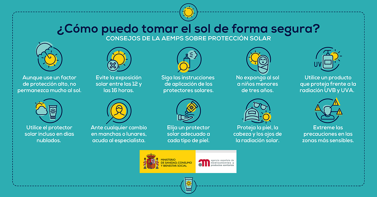 https://www.aemps.gob.es/informa/notasInformativas/cosmeticos-cuidado-personal/seguridad/2019/img/decalogo-sol.png