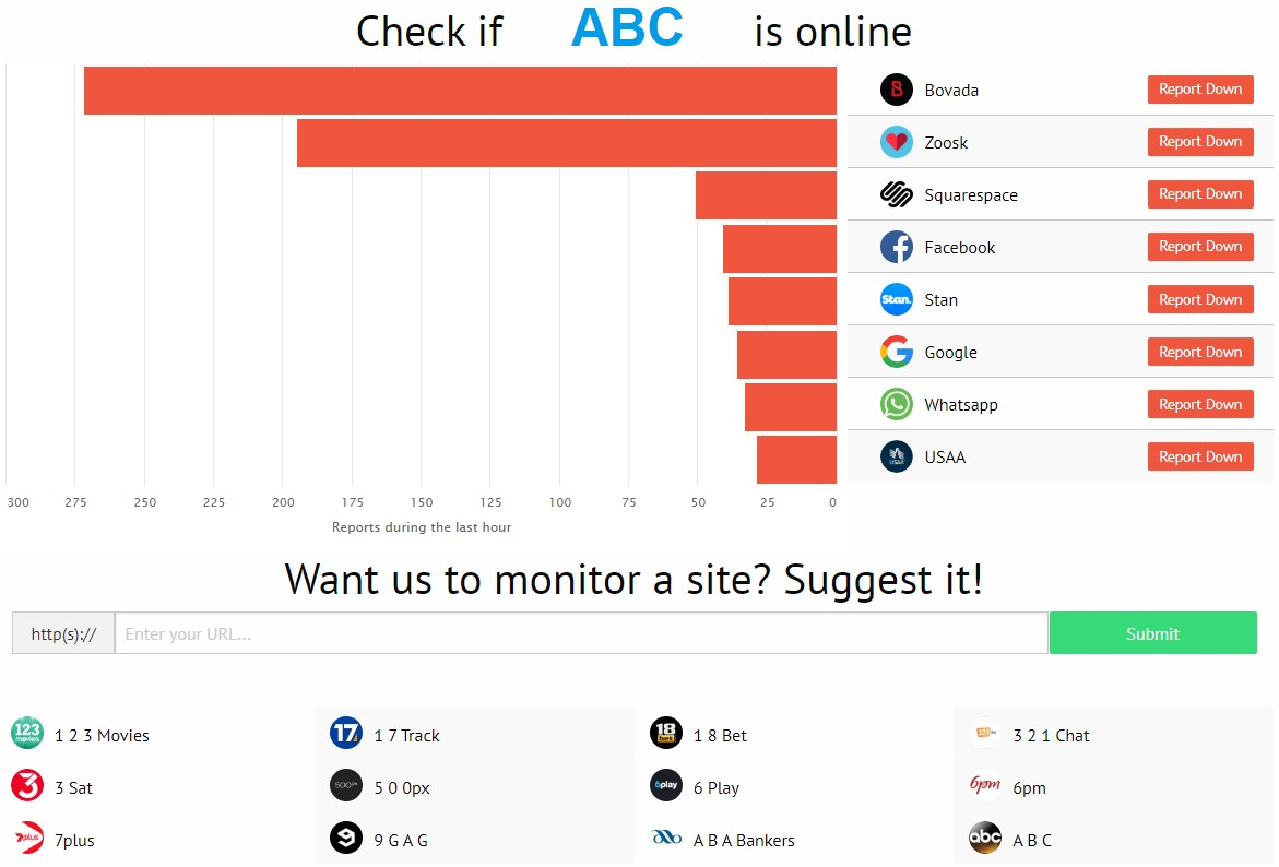 15 Best Tools to Check Website Status and Monitor Uptime 9