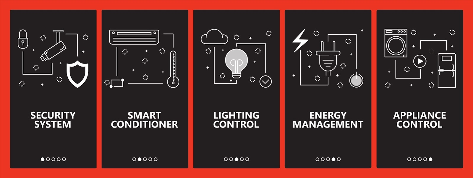 Image of different home automation including security, temperature control, lighting, energy efficiency control and appliances