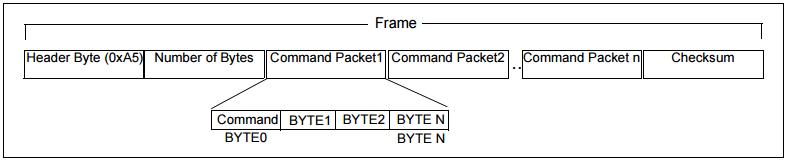 2016-09-25 21_31_21-MCP39F511 Data Sheet.png
