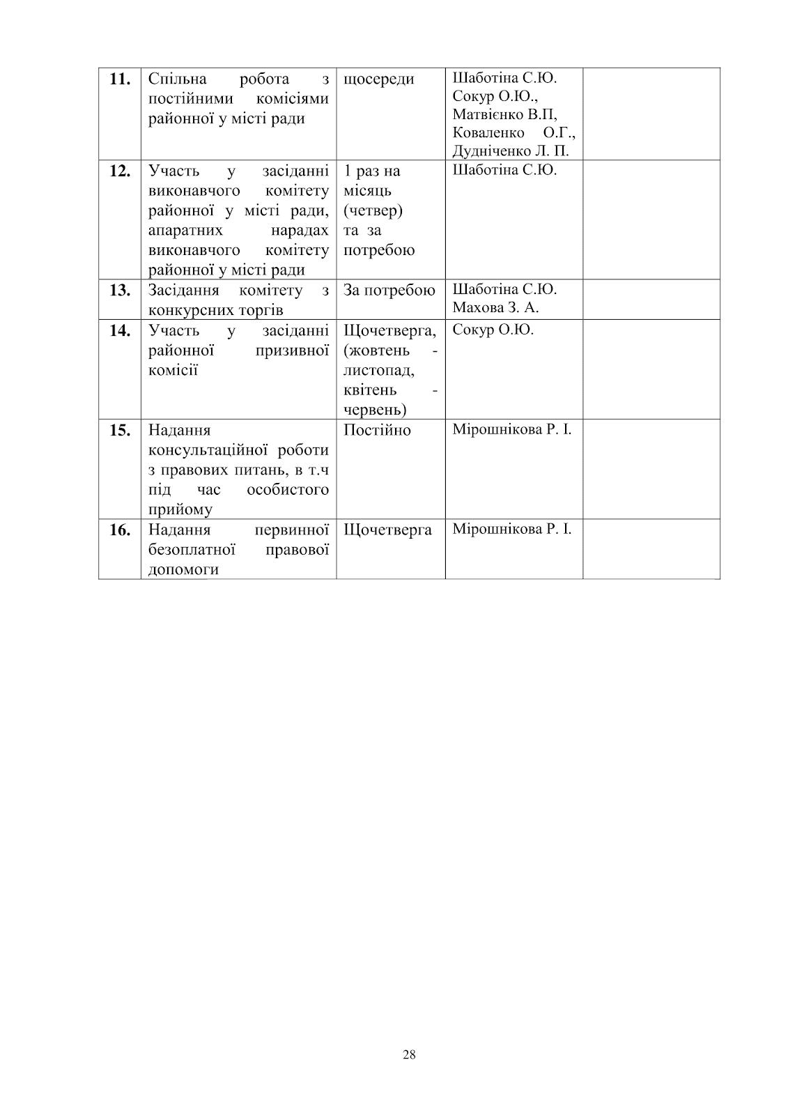 C:\Users\Валерия\Desktop\план 2016 рік\план 2016 рік-028.png