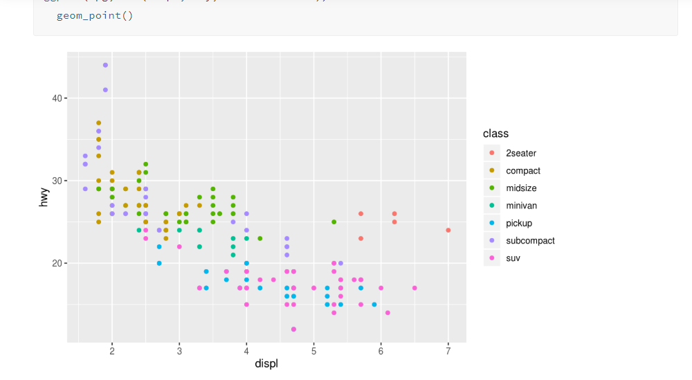 6 Reasons to Learn R for Data Science - AI, ML, Data Science