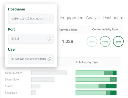 The MongoDB business intelligence (BI) connector tool in the Engagement Analysis Dashboard.