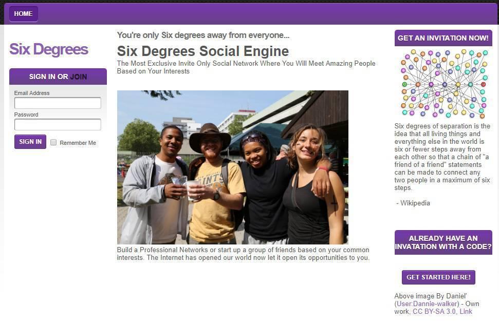 six degrees sosial media