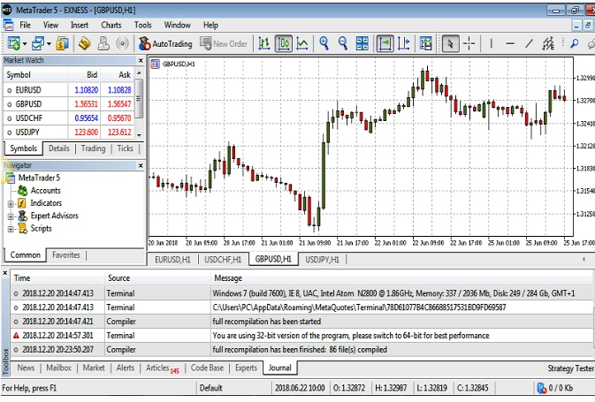 Hacer trading con Exness