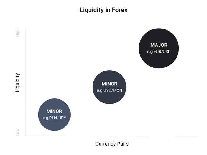 C:\Users\My Family\Desktop\the-importance-of-forex-liquidity_body_liquidity-in-forex-.jpg
