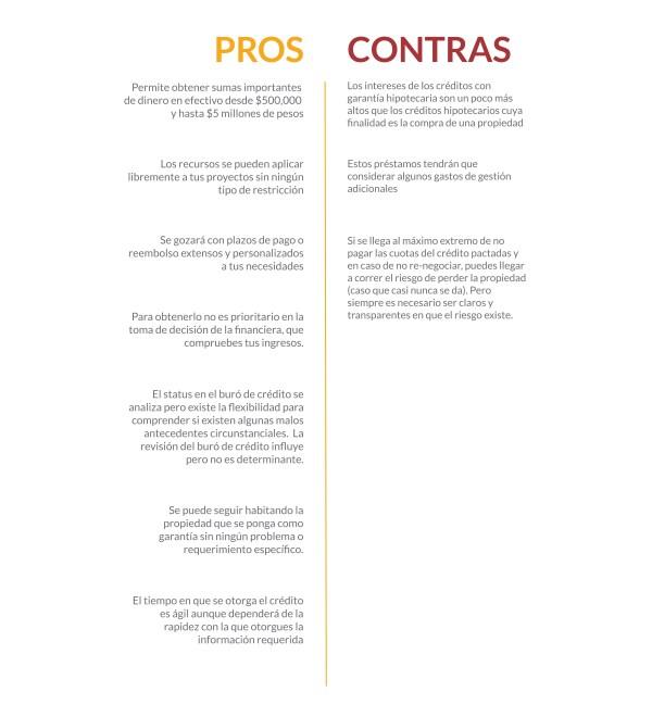 Pros y contras del crédito con garantía hipotecaria.