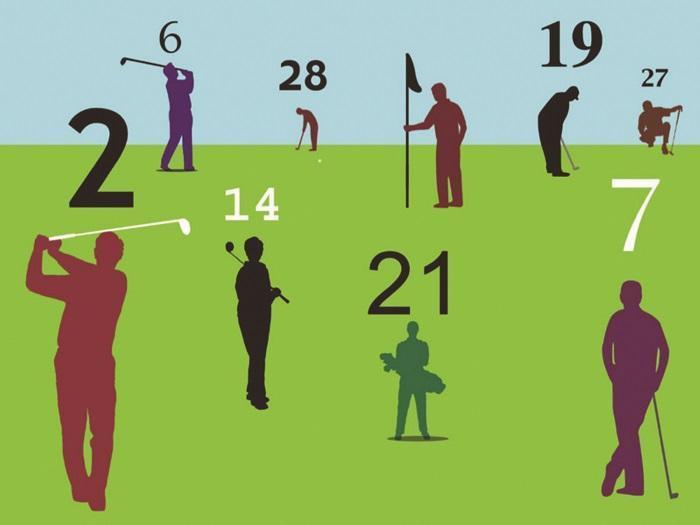 Tìm hiểu về điểm chấp (Handicap) trong thi đấu golf