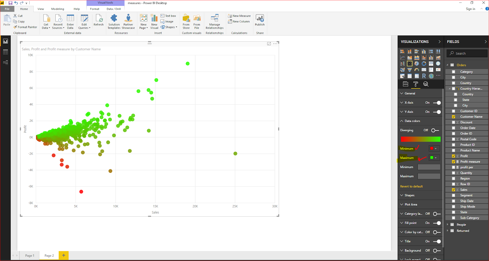 Scatter Plot Chart in Microsoft Power BI 37