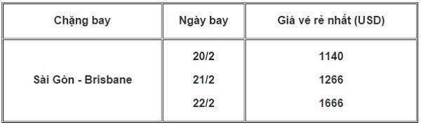 bảng giá vé Sài Gòn đi Brisbane tháng 2/2016