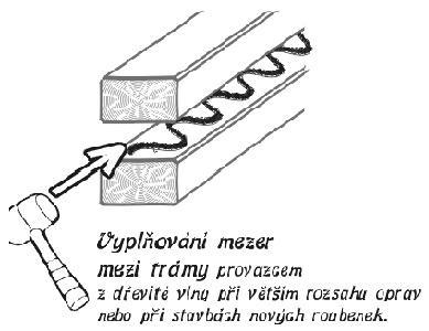 http://www.drevitavlna.cz/images/provazce/vyplnovani_pricne.jpg