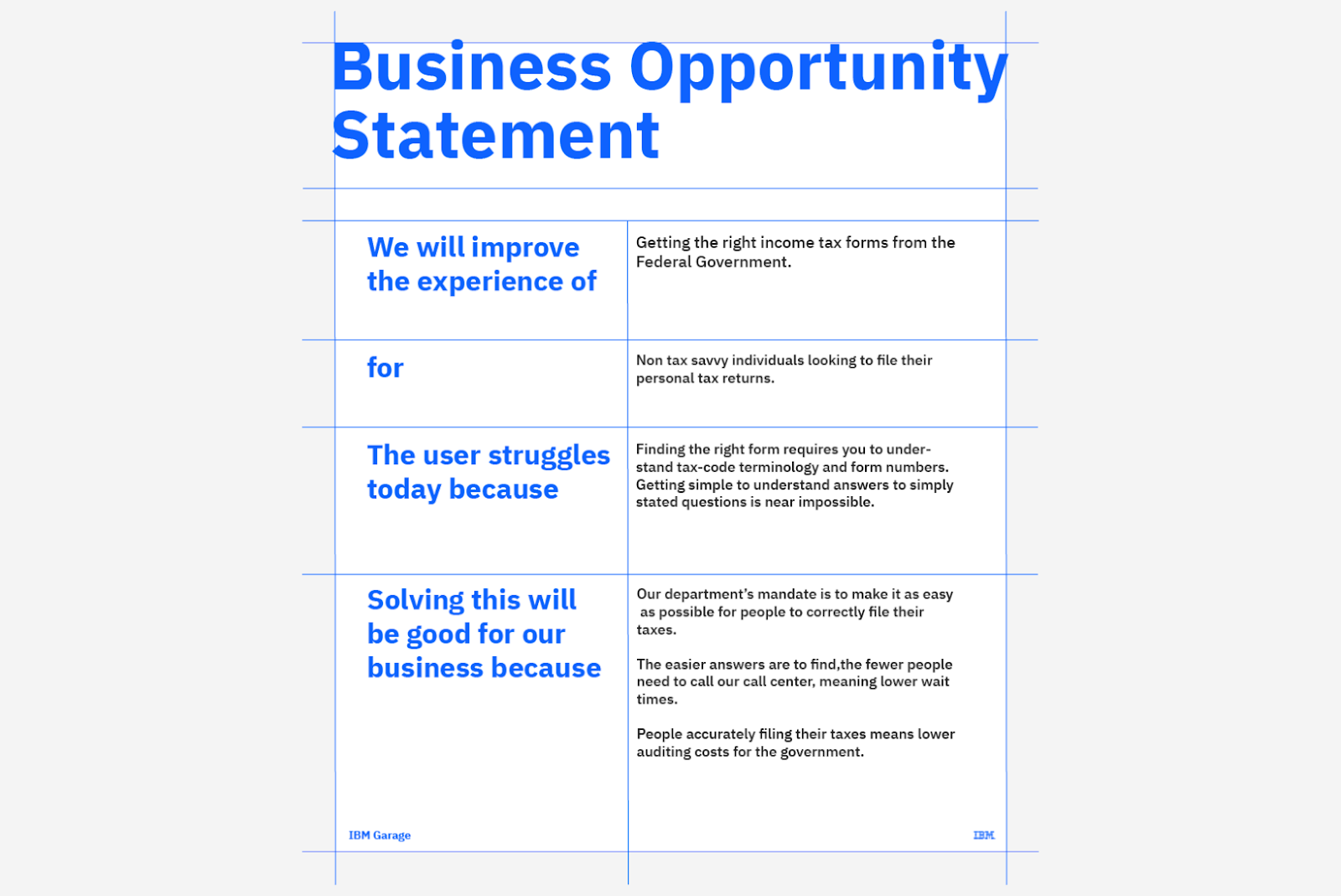 Business Opportunity Statement