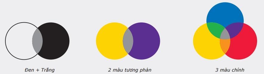 http://www.ahd.com.vn/images/media/thietkenoithat/mausac/mau-trung-tinh.jpg
