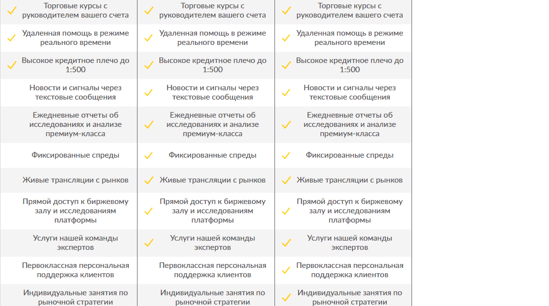 Брокер Eurocom Trade: обзор условий, терминала, отзывы о компании