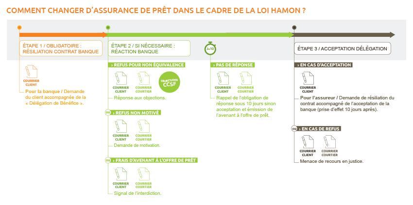 https://intrapril.april.fr/Portals/0/Accomp%20Marketing%20Ccia/Hamon/frise_courrier_hamon_04_05_15.jpg