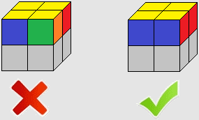 Step 1- right/wrong example