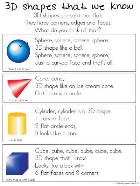 10 Activities for Describing 3D Shapes in Kindergarten (K.G.3) KindergartenWorks