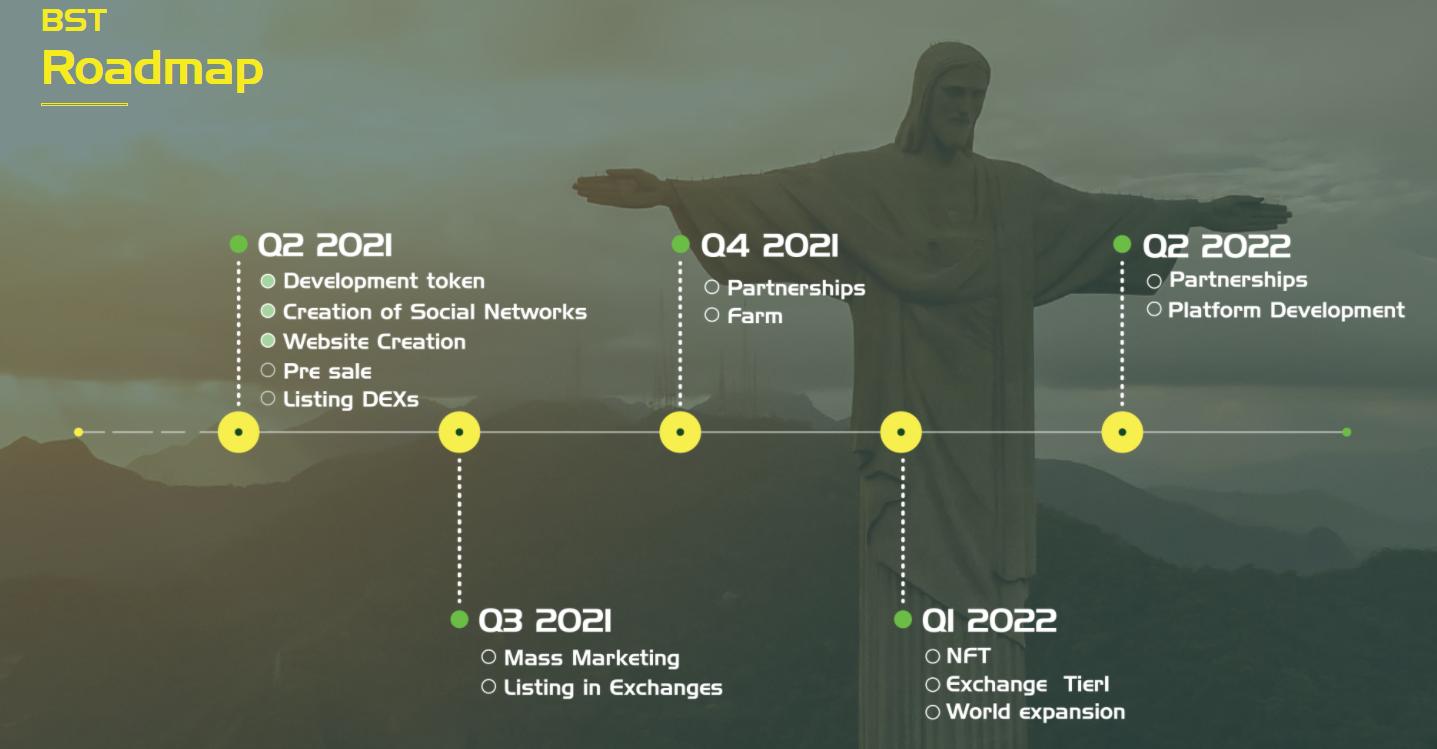 Brazilian Samba Token Road Map