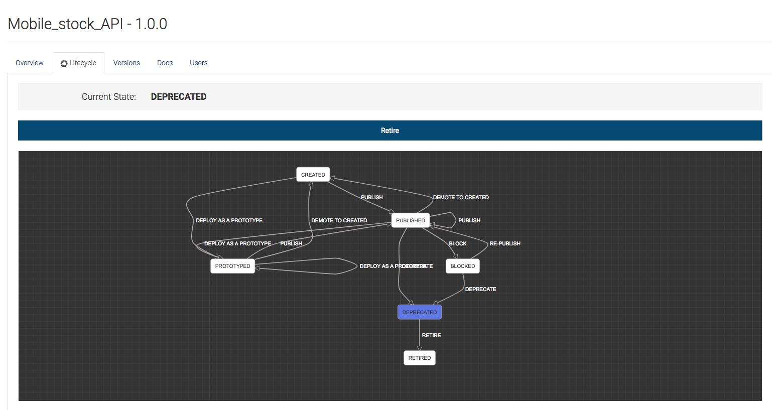 API Versioning - API Manager 2 2 0 - WSO2 Documentation
