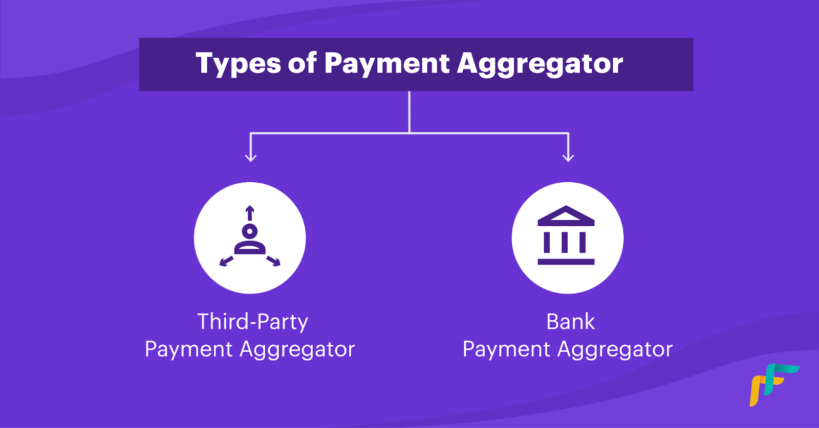 Payment Aggregator