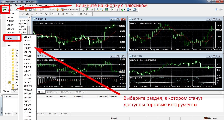Терминалы рынка форекс торговые стратегии на форексе