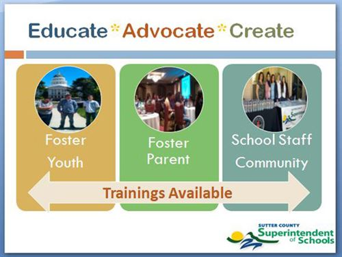 educate advocate create poster
