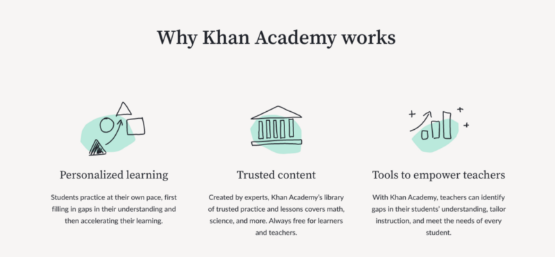 Screenshot of Khan Academy's landing page that showcases benefits of their features.