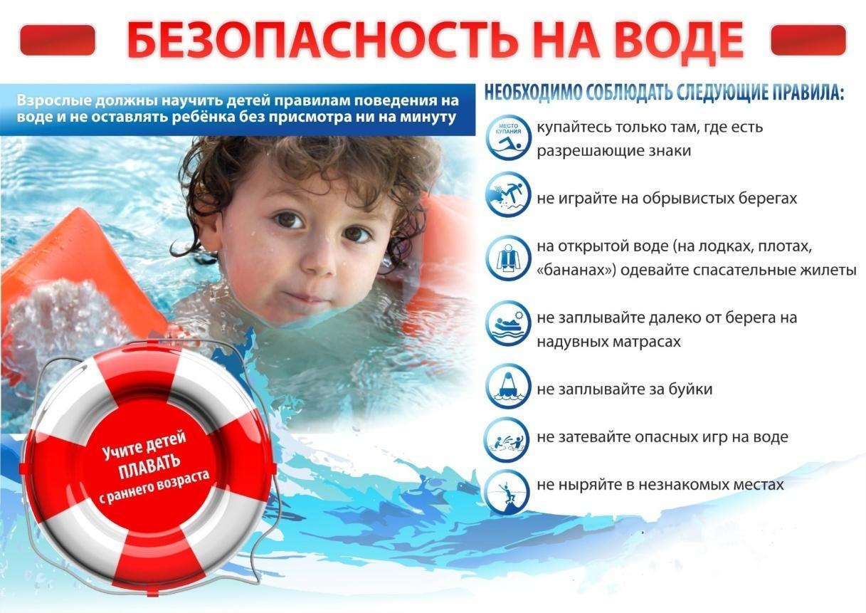 C:\Users\User\Desktop\Барышникова Е.В\Безопасность на воде\3_deti_4.jpeg