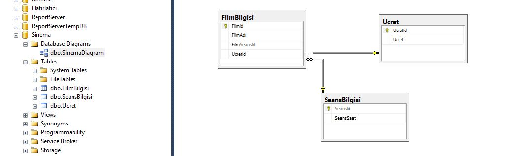 EntityFramework DataFirst Örnekli Anlatım