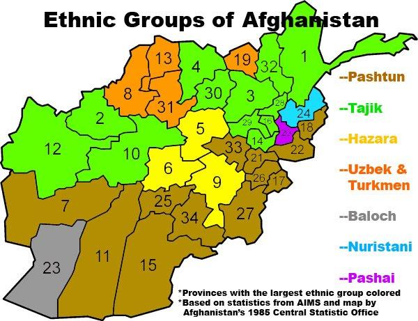 Afghanistan Ethnic Groups - R2dnainfo