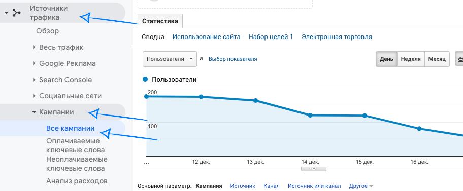 Google Analytics - скриншот
