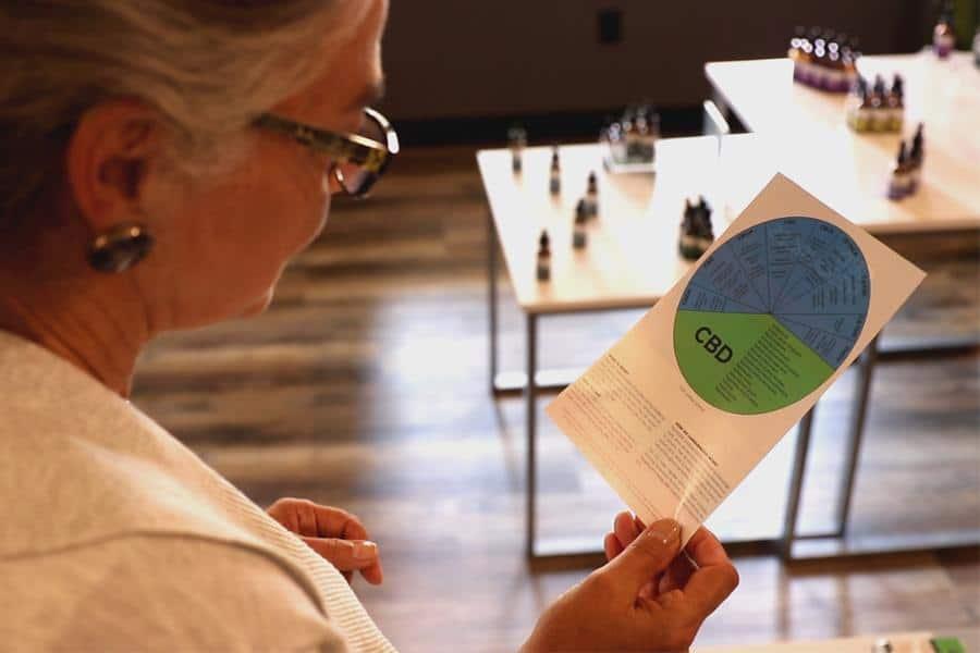 woman studying cbd brochure