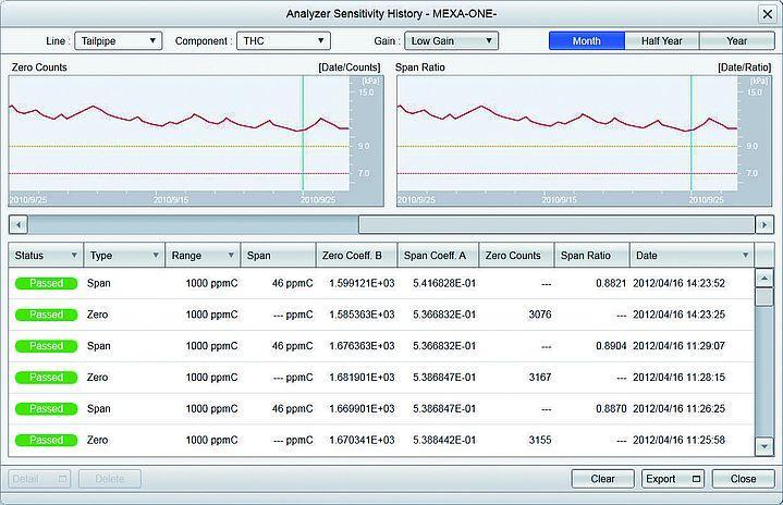 https://static.horiba.com/fileadmin/Horiba/_processed_/8/d/csm_MEXA-ONE_Sensor_Sensitivity_Monitor_40e126039a.jpg